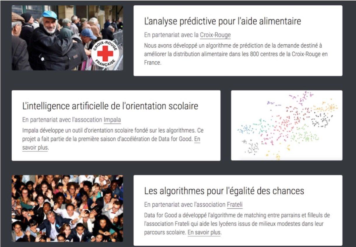 Palmarès des Chatons d'Or prix intercatégorie projet d'avenir DATA FOR GOOD